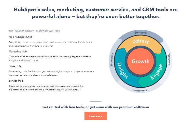 HubSpot CRM Software review